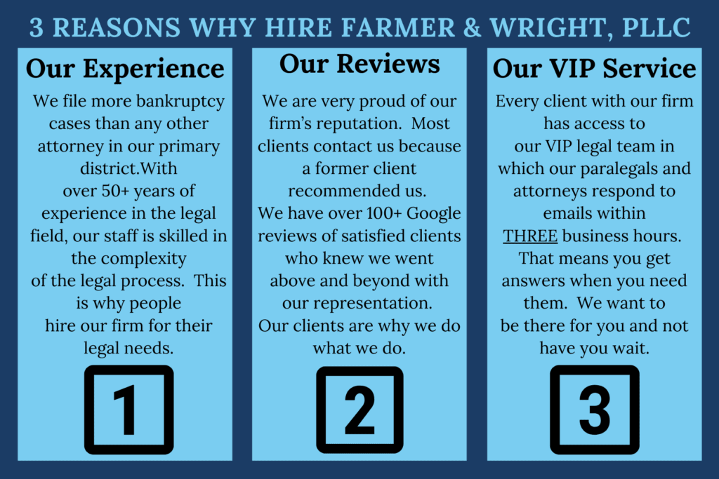 Why hire Farmer & Wright